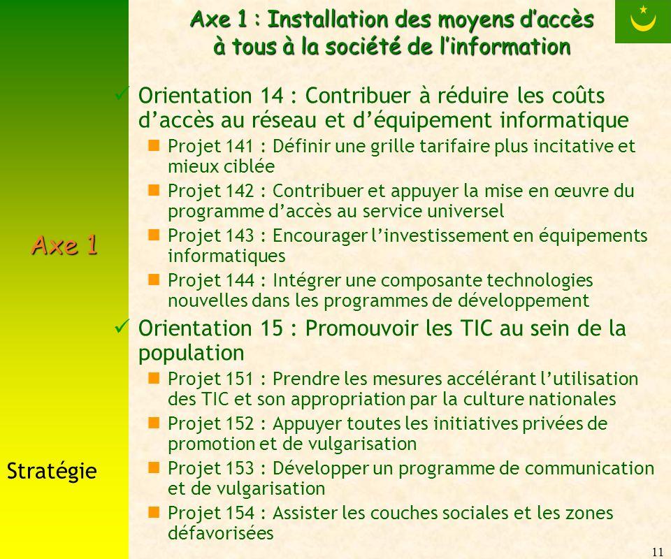 11 Axe 1 : Installation des moyens daccès à tous à la société de linformation Orientation 14 : Contribuer à réduire les coûts daccès au réseau et déqu