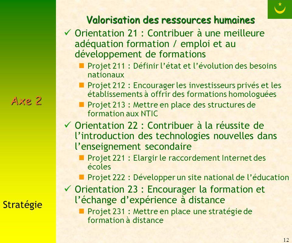 12 Valorisation des ressources humaines Orientation 21 : Contribuer à une meilleure adéquation formation / emploi et au développement de formations Pr