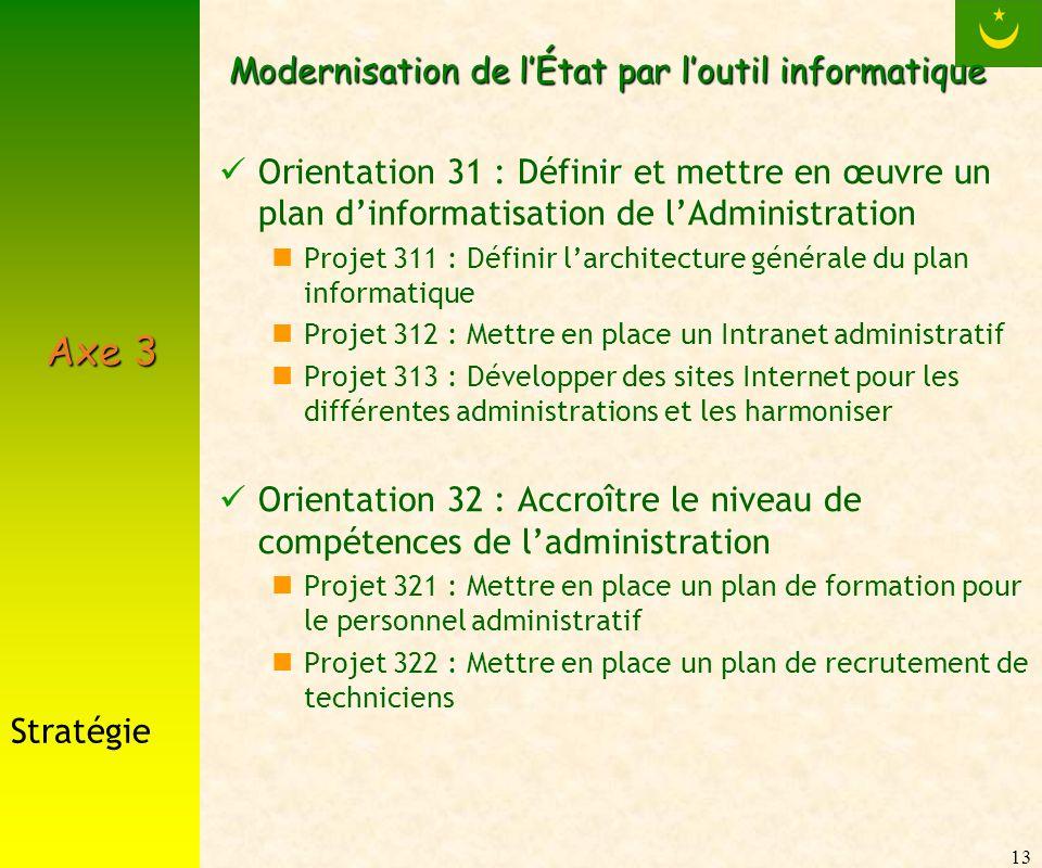 13 Modernisation de lÉtat par loutil informatique Orientation 31 : Définir et mettre en œuvre un plan dinformatisation de lAdministration Projet 311 :