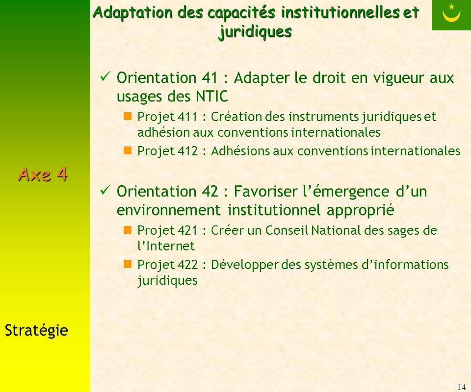 14 Adaptation des capacités institutionnelles et juridiques Orientation 41 : Adapter le droit en vigueur aux usages des NTIC Projet 411 : Création des
