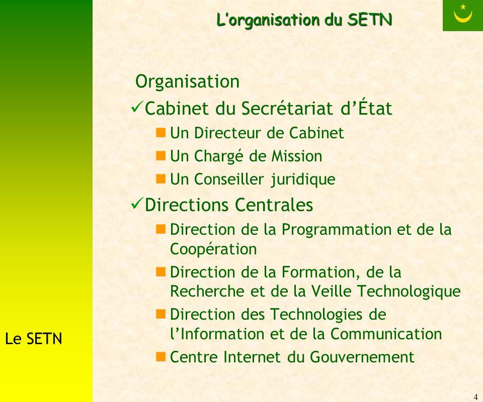 4 Lorganisation du SETN Organisation Cabinet du Secrétariat dÉtat Un Directeur de Cabinet Un Chargé de Mission Un Conseiller juridique Directions Cent