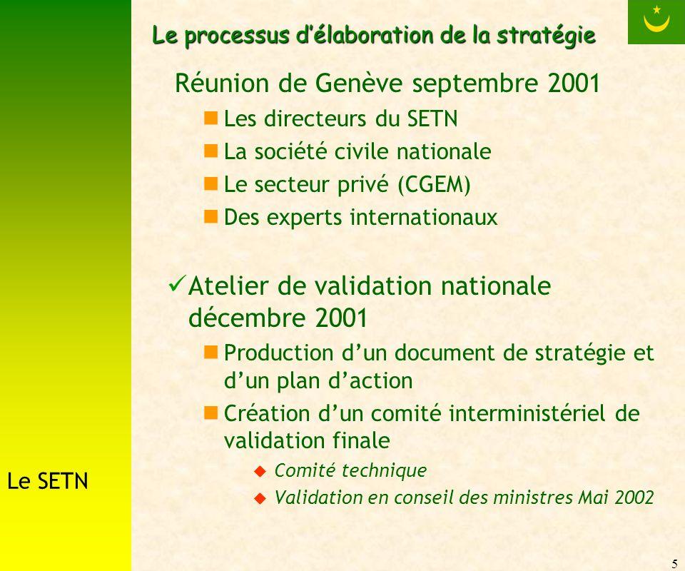 5 Le processus délaboration de la stratégie Réunion de Genève septembre 2001 Les directeurs du SETN La société civile nationale Le secteur privé (CGEM