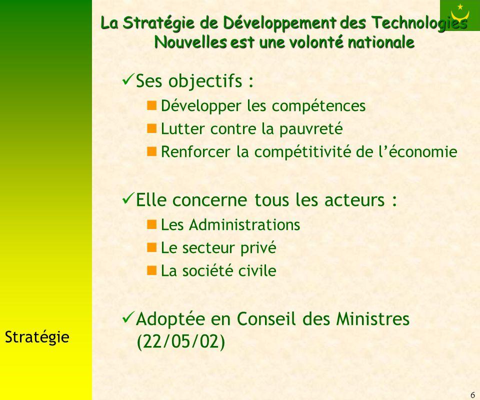 6 La Stratégie de Développement des Technologies Nouvelles est une volonté nationale Ses objectifs : Développer les compétences Lutter contre la pauvreté Renforcer la compétitivité de léconomie Elle concerne tous les acteurs : Les Administrations Le secteur privé La société civile Adoptée en Conseil des Ministres (22/05/02) Stratégie