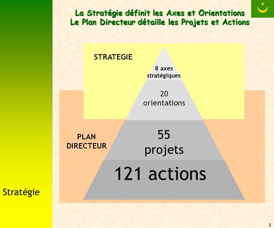 8 La Stratégie définit les Axes et Orientations Le Plan Directeur détaille les Projets et Actions 121 actions 8 axes stratégiques 20 orientations 55 p