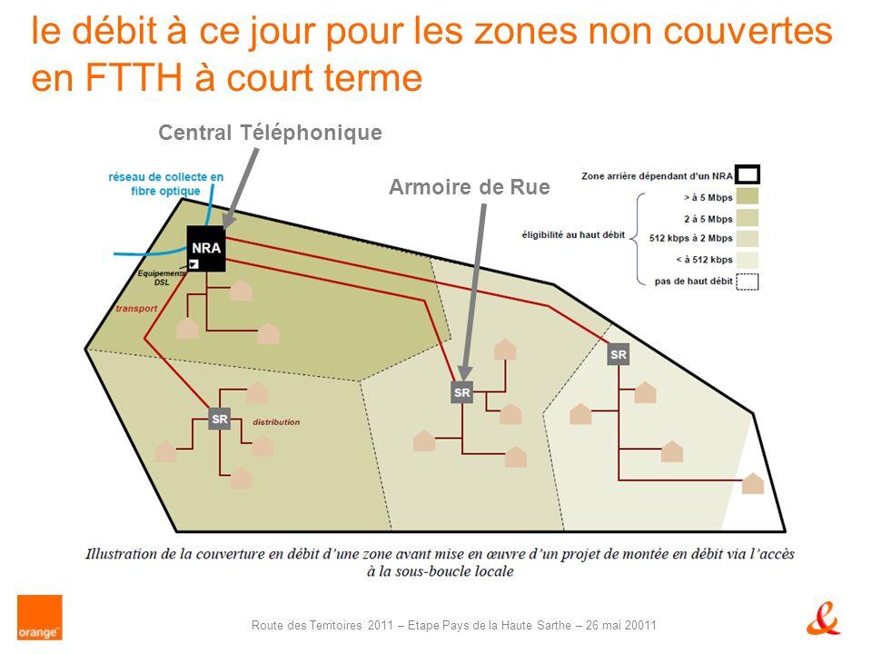 Route des Territoires 2011 – Etape Pays de la Haute Sarthe – 26 mai 20011 le débit à ce jour pour les zones non couvertes en FTTH à court terme Central Téléphonique Armoire de Rue