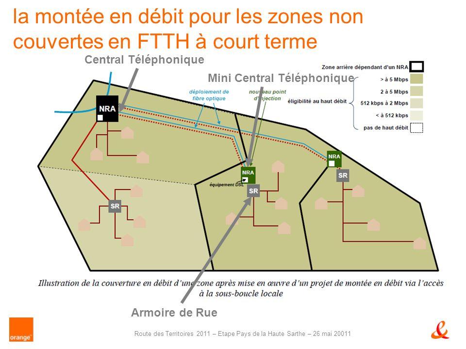 Route des Territoires 2011 – Etape Pays de la Haute Sarthe – 26 mai 20011 la montée en débit pour les zones non couvertes en FTTH à court terme Central Téléphonique Mini Central Téléphonique Armoire de Rue