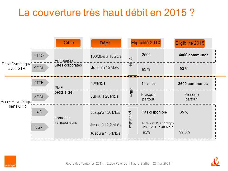 Route des Territoires 2011 – Etape Pays de la Haute Sarthe – 26 mai 20011 Débit CibleEligibilité 2010 Eligibilité 2015 La couverture très haut débit en 2015 .
