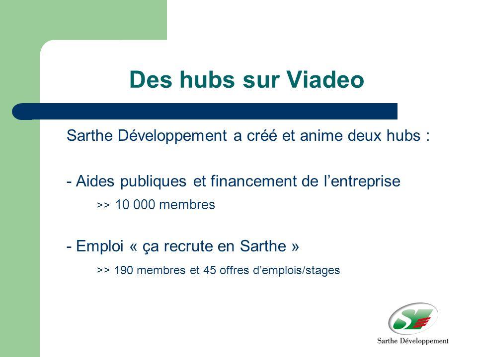 Des hubs sur Viadeo Sarthe Développement a créé et anime deux hubs : - Aides publiques et financement de lentreprise >> 10 000 membres - Emploi « ça recrute en Sarthe » >> 190 membres et 45 offres demplois/stages
