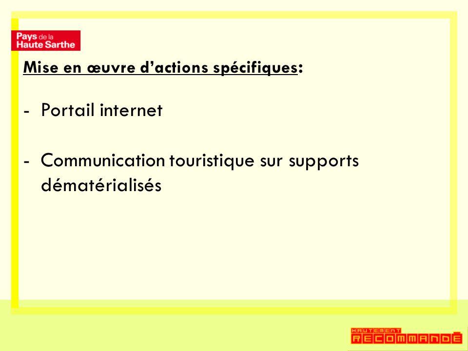 Mise en œuvre dactions spécifiques : -Portail internet -Communication touristique sur supports dématérialisés
