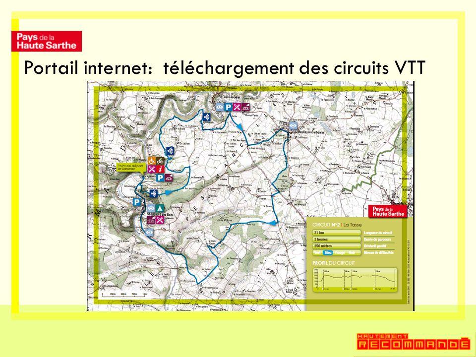 Portail internet: téléchargement des circuits VTT