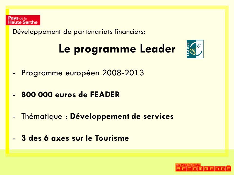 Développement de partenariats financiers: Le programme Leader -Programme européen 2008-2013 -800 000 euros de FEADER -Thématique : Développement de services -3 des 6 axes sur le Tourisme