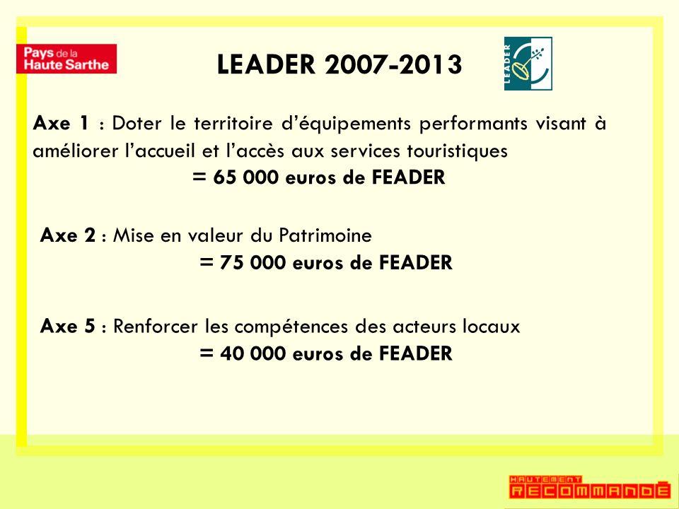 LEADER 2007-2013 Axe 1 : Doter le territoire déquipements performants visant à améliorer laccueil et laccès aux services touristiques = 65 000 euros de FEADER Axe 2 : Mise en valeur du Patrimoine = 75 000 euros de FEADER Axe 5 : Renforcer les compétences des acteurs locaux = 40 000 euros de FEADER