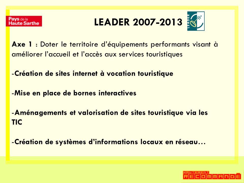 LEADER 2007-2013 Axe 1 : Doter le territoire déquipements performants visant à améliorer laccueil et laccès aux services touristiques -Création de sit