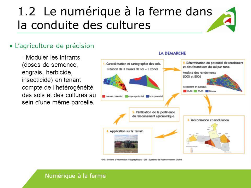 1.2 Le numérique à la ferme dans la conduite des cultures Lagriculture de précision - Moduler les intrants (doses de semence, engrais, herbicide, inse