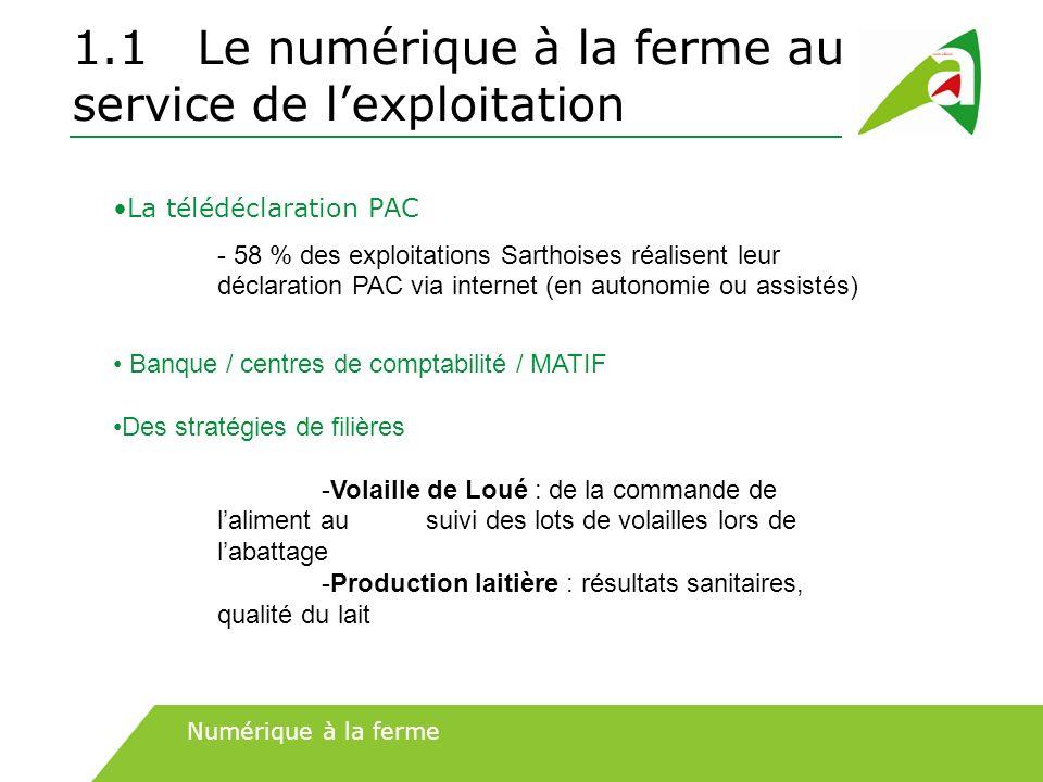 1.1 Le numérique à la ferme au service de lexploitation La télédéclaration PAC - 58 % des exploitations Sarthoises réalisent leur déclaration PAC via