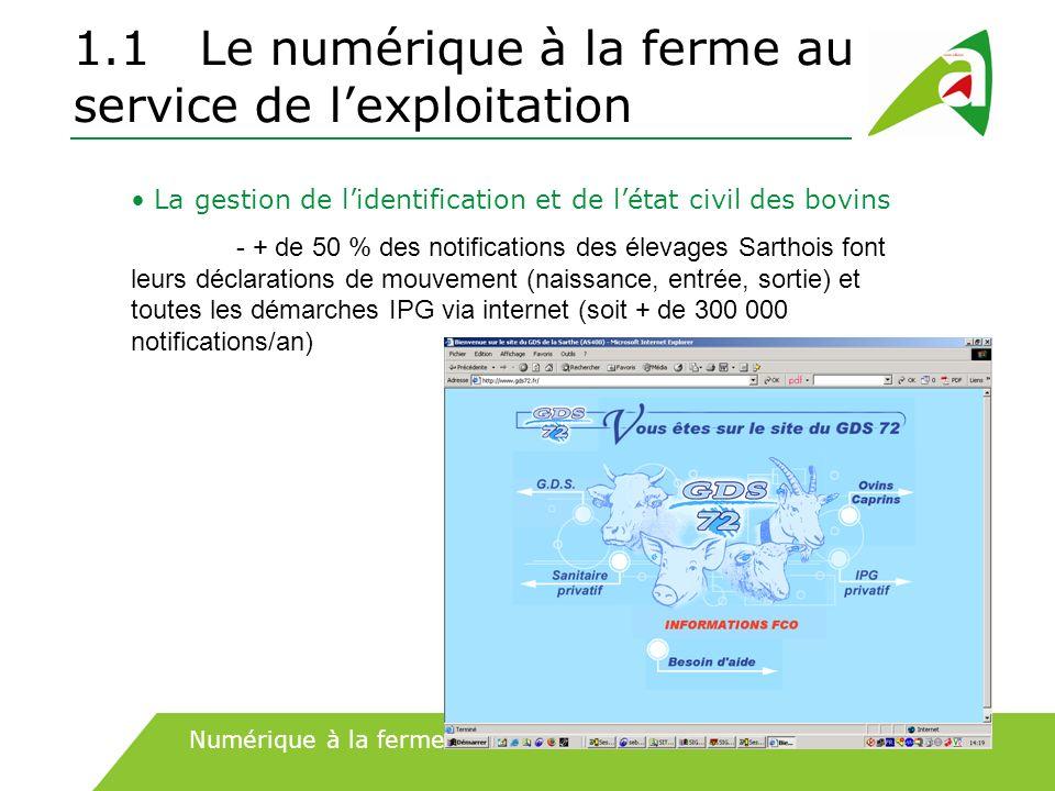 1.1 Le numérique à la ferme au service de lexploitation Numérique à la ferme
