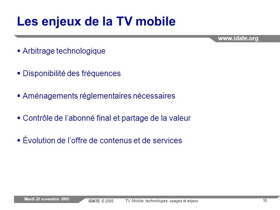 IDATE © 2005 www.idate.org 10 TV Mobile: technologies, usages et enjeux Mardi 22 novembre 2005 Les enjeux de la TV mobile Arbitrage technologique Disp