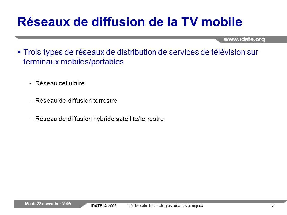 IDATE © 2005 www.idate.org 3 TV Mobile: technologies, usages et enjeux Mardi 22 novembre 2005 Réseaux de diffusion de la TV mobile Trois types de rése