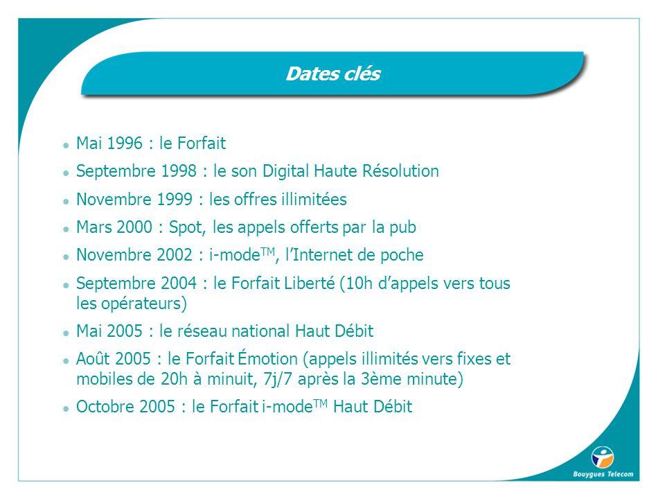 Mai 1996 : le Forfait Septembre 1998 : le son Digital Haute Résolution Novembre 1999 : les offres illimitées Mars 2000 : Spot, les appels offerts par la pub Novembre 2002 : i-mode TM, lInternet de poche Septembre 2004 : le Forfait Liberté (10h dappels vers tous les opérateurs) Mai 2005 : le réseau national Haut Débit Août 2005 : le Forfait Émotion (appels illimités vers fixes et mobiles de 20h à minuit, 7j/7 après la 3ème minute) Octobre 2005 : le Forfait i-mode TM Haut Débit Dates clés