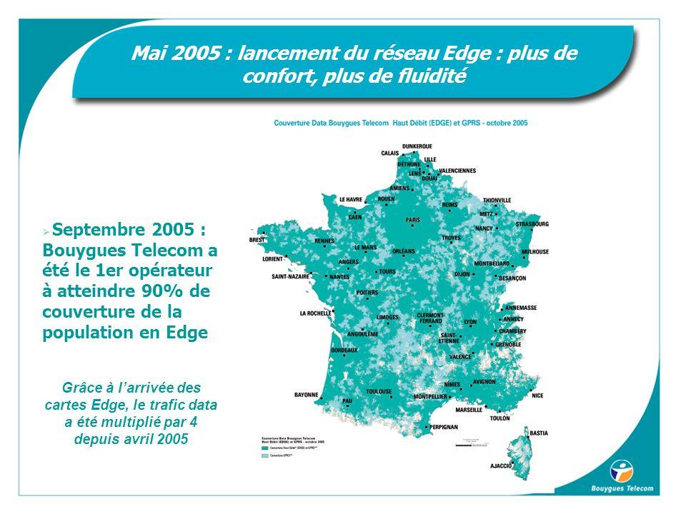 Mai 2005 : lancement du réseau Edge : plus de confort, plus de fluidité Septembre 2005 : Bouygues Telecom a été le 1er opérateur à atteindre 90% de couverture de la population en Edge Grâce à larrivée des cartes Edge, le trafic data a été multiplié par 4 depuis avril 2005