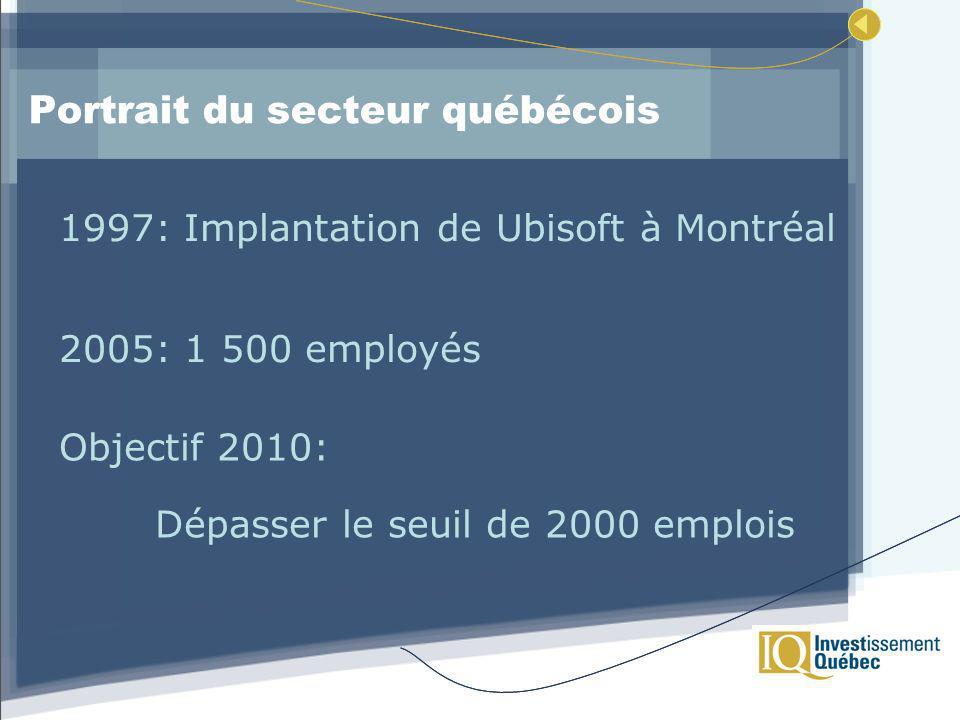 Portrait du secteur québécois 1997: Implantation de Ubisoft à Montréal 2005: 1 500 employés Objectif 2010: Dépasser le seuil de 2000 emplois
