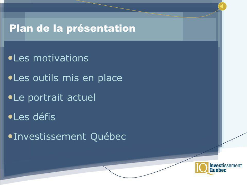 Plan de la présentation Les motivations Les outils mis en place Le portrait actuel Les défis Investissement Québec