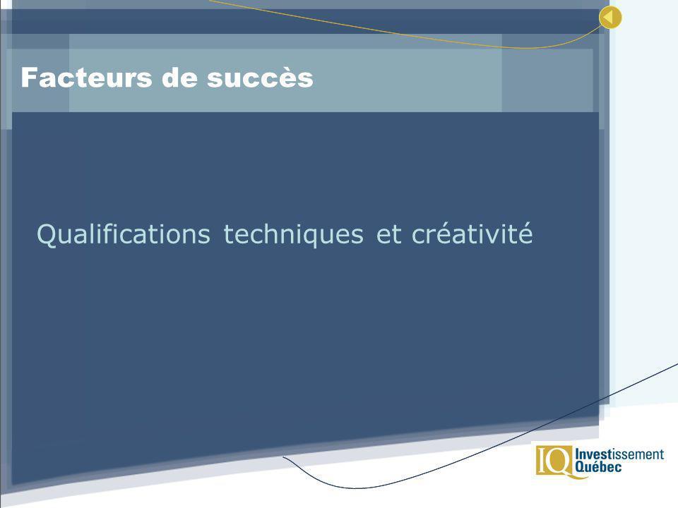 Facteurs de succès Qualifications techniques et créativité