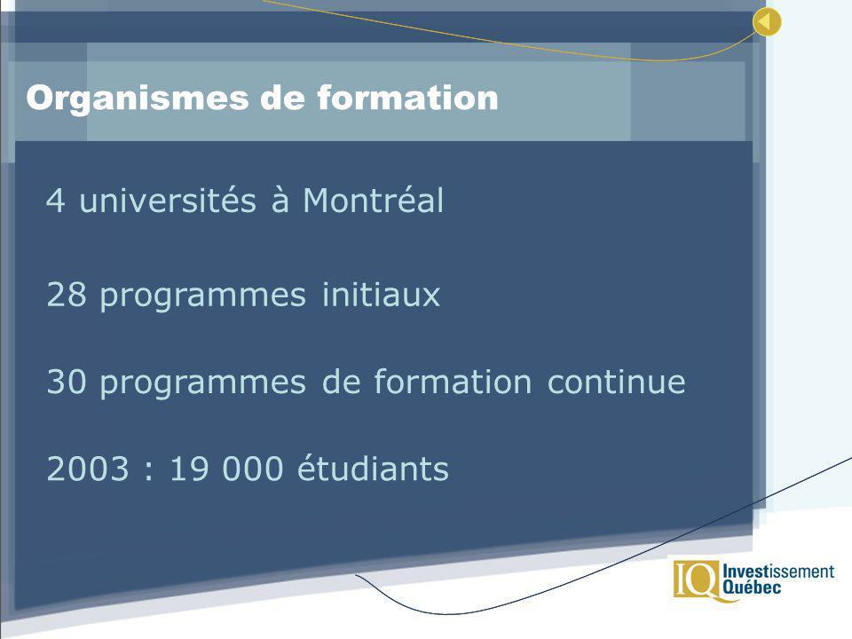 Organismes de formation 4 universités à Montréal 28 programmes initiaux 30 programmes de formation continue 2003 : 19 000 étudiants