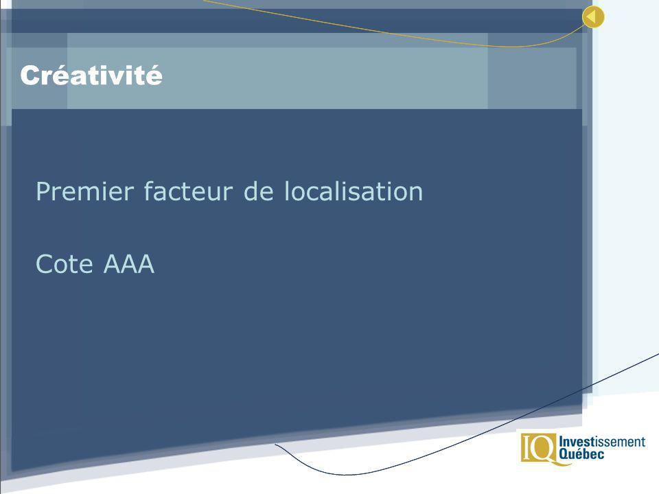 Créativité Premier facteur de localisation Cote AAA