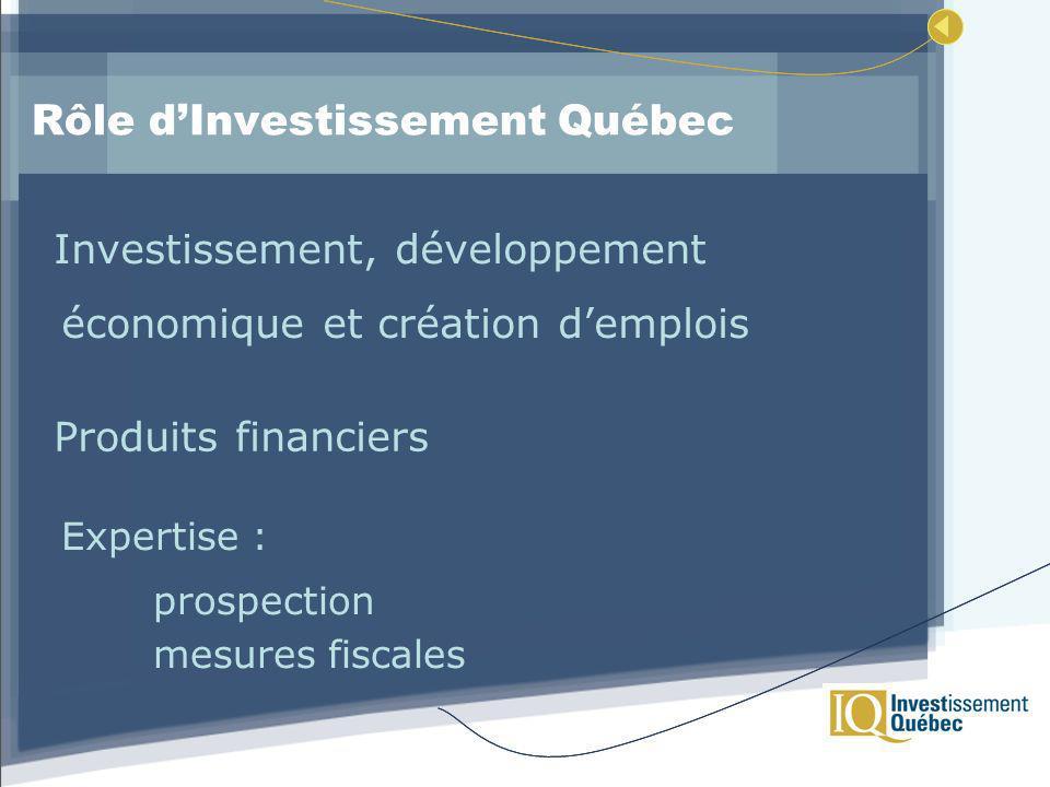 Rôle dInvestissement Québec Investissement, développement économique et création demplois Produits financiers Expertise : prospection mesures fiscales