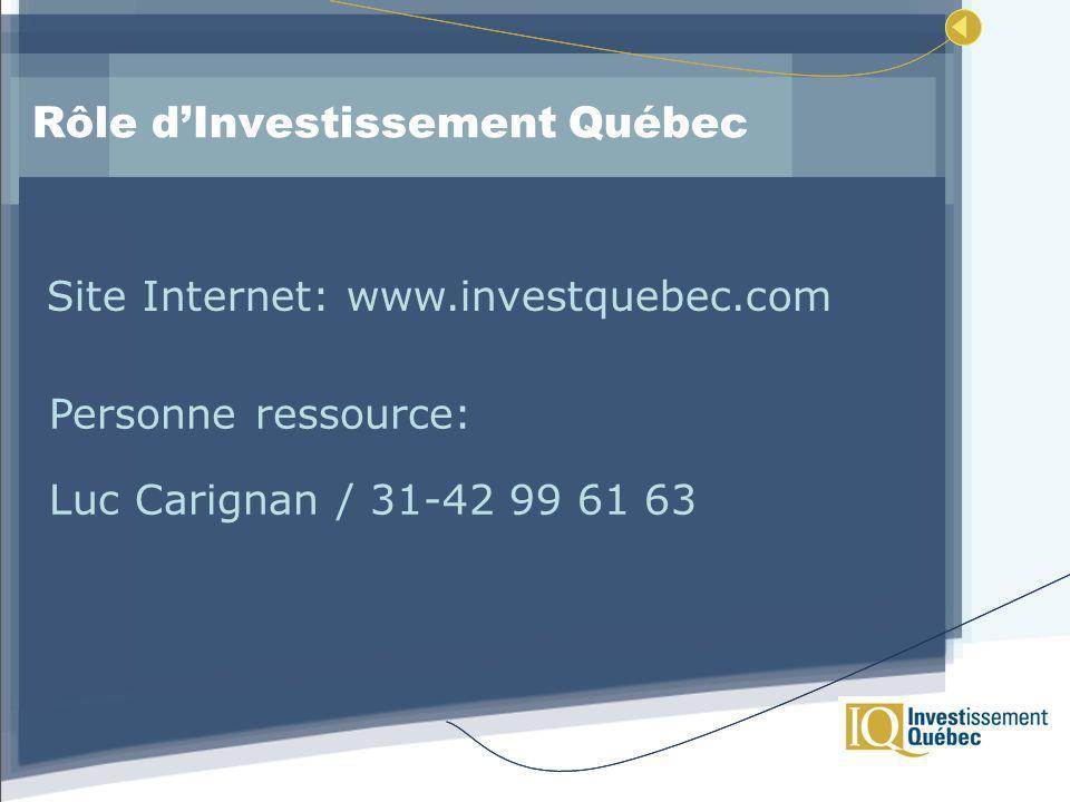 Rôle dInvestissement Québec Site Internet: www.investquebec.com Personne ressource: Luc Carignan / 31-42 99 61 63