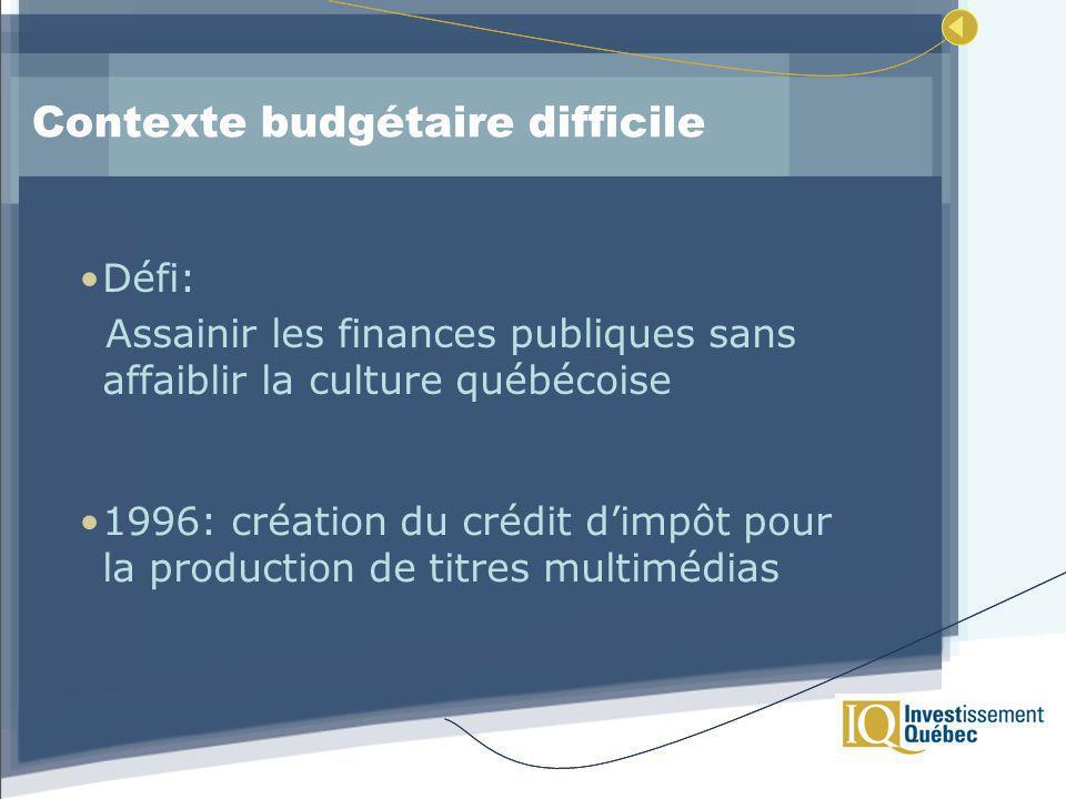 Contexte budgétaire difficile 1996: création du crédit dimpôt pour la production de titres multimédias Défi: Assainir les finances publiques sans affaiblir la culture québécoise