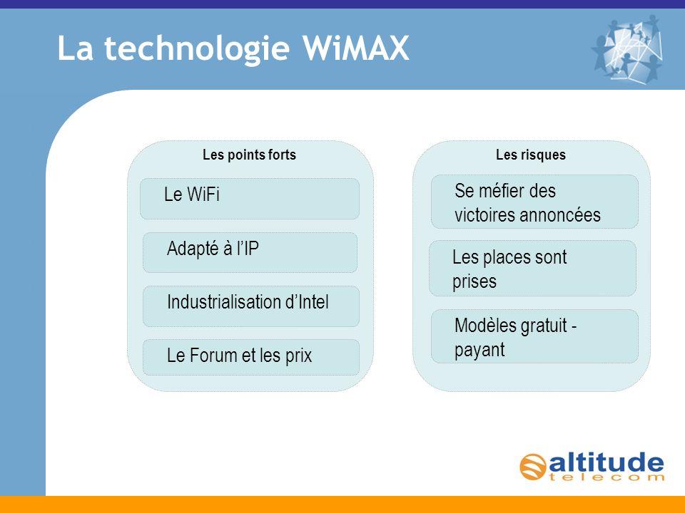 La technologie WiMAX Les points forts Le WiFiAdapté à lIP Les risques Se méfier des victoires annoncées Les places sont prises Modèles gratuit - payant Industrialisation dIntel Le Forum et les prix