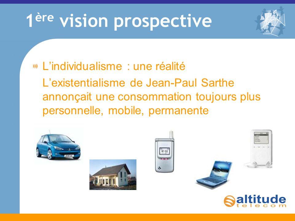 1 ère vision prospective Lindividualisme : une réalité Lexistentialisme de Jean-Paul Sarthe annonçait une consommation toujours plus personnelle, mobile, permanente