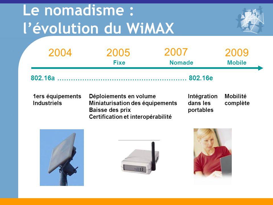 2004 2007 1ers équipements Industriels Déploiements en volume Miniaturisation des équipements Baisse des prix Certification et interopérabilité Intégration dans les portables Mobilité complète 20052009 802.16a ………………………………………………… 802.16e Le nomadisme : lévolution du WiMAX FixeNomadeMobile