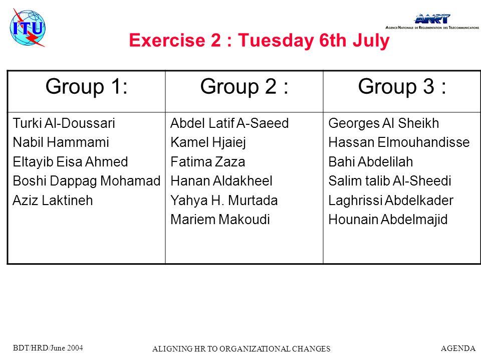 BDT/HRD/June 2004 AGENDA ALIGNING HR TO ORGANIZATIONAL CHANGES Group 1:Group 2 :Group 3 : Turki Al-Doussari Nabil Hammami Eltayib Eisa Ahmed Boshi Dap