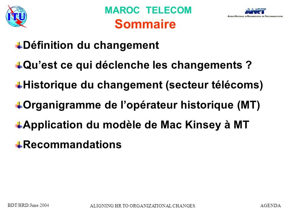 BDT/HRD/June 2004 AGENDA ALIGNING HR TO ORGANIZATIONAL CHANGES Sommaire Définition du changement Quest ce qui déclenche les changements ? Historique d