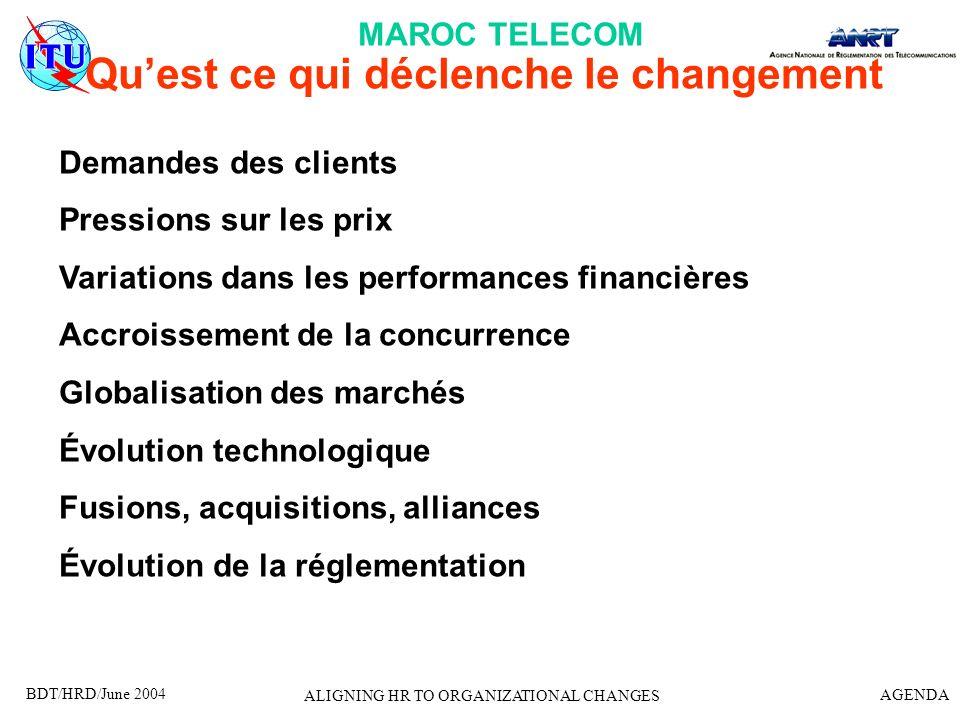 BDT/HRD/June 2004 AGENDA ALIGNING HR TO ORGANIZATIONAL CHANGES Quest ce qui déclenche le changement Demandes des clients Pressions sur les prix Variat