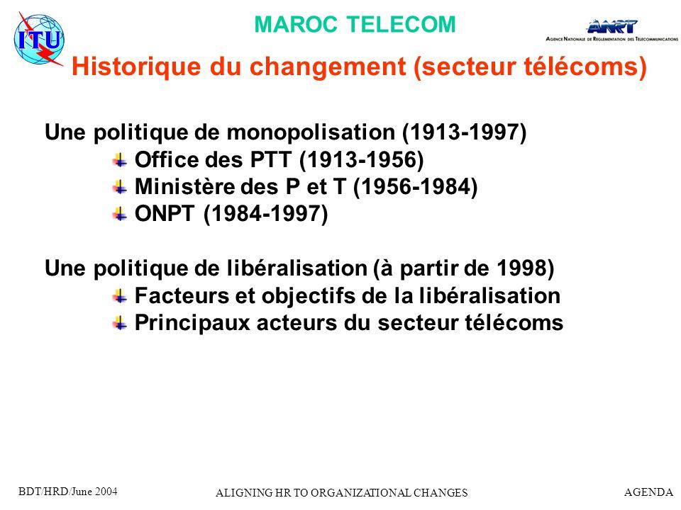 BDT/HRD/June 2004 AGENDA ALIGNING HR TO ORGANIZATIONAL CHANGES Historique du changement (secteur télécoms) Une politique de monopolisation (1913-1997)