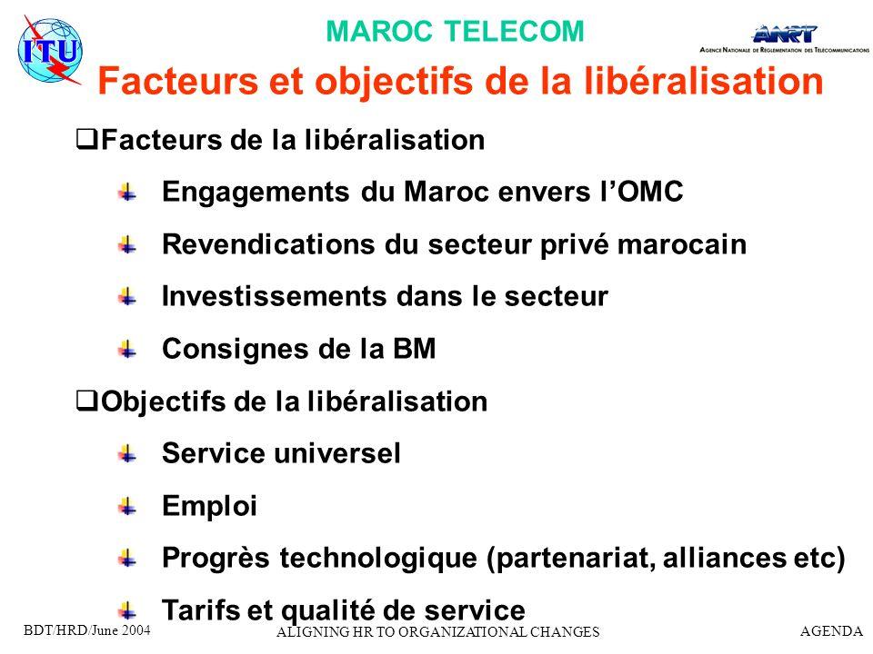 BDT/HRD/June 2004 AGENDA ALIGNING HR TO ORGANIZATIONAL CHANGES Facteurs et objectifs de la libéralisation Facteurs de la libéralisation Engagements du