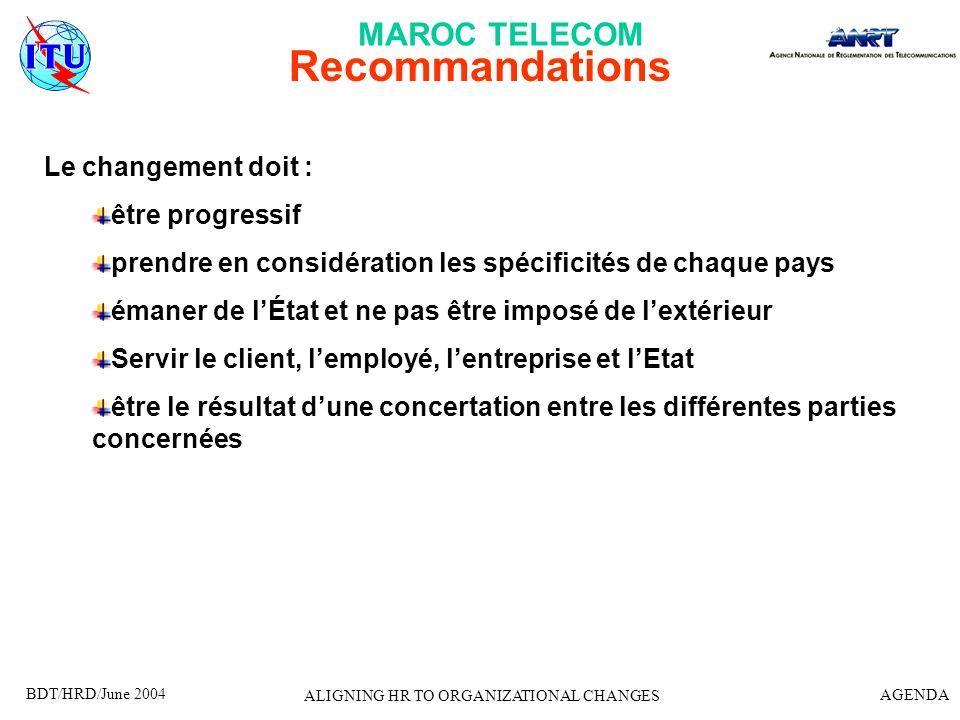 BDT/HRD/June 2004 AGENDA ALIGNING HR TO ORGANIZATIONAL CHANGES Recommandations Le changement doit : être progressif prendre en considération les spéci