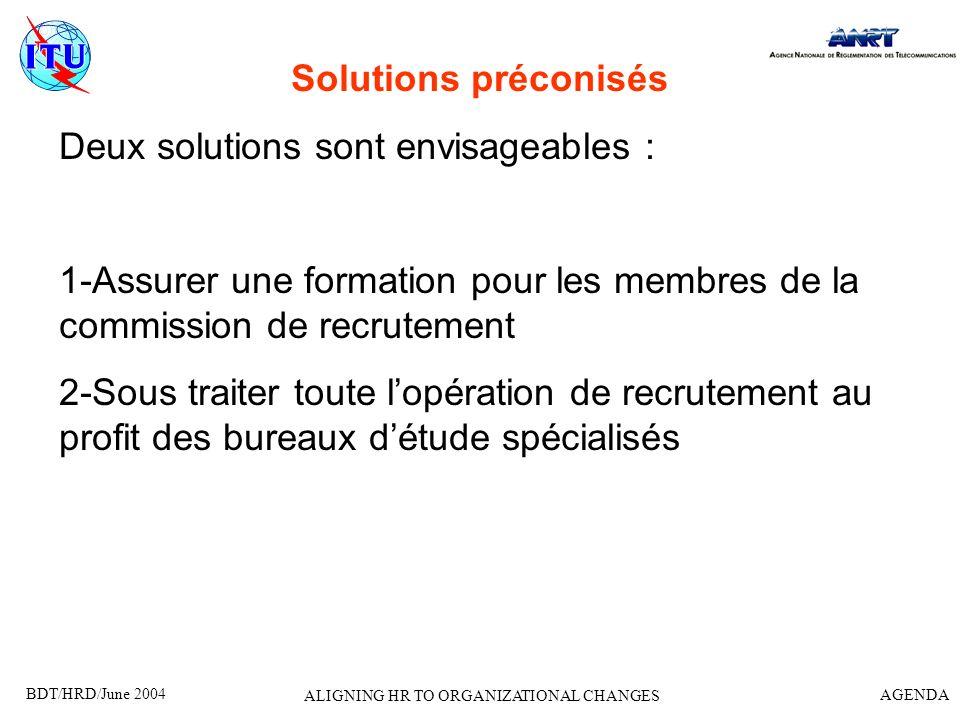 BDT/HRD/June 2004 AGENDA ALIGNING HR TO ORGANIZATIONAL CHANGES Solutions préconisés Deux solutions sont envisageables : 1-Assurer une formation pour l