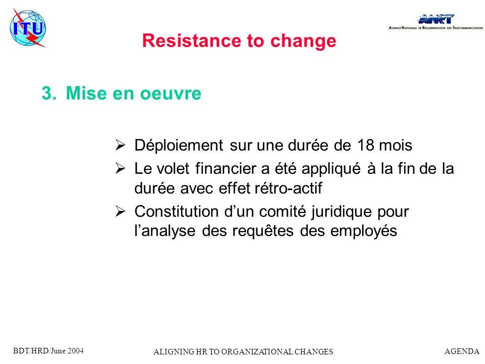 BDT/HRD/June 2004 AGENDA ALIGNING HR TO ORGANIZATIONAL CHANGES Resistance to change 3.Mise en oeuvre Déploiement sur une durée de 18 mois Le volet fin