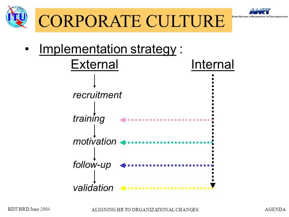 BDT/HRD/June 2004 AGENDA ALIGNING HR TO ORGANIZATIONAL CHANGES Implementation strategy : External Internal recruitment training motivation follow-up validation CORPORATE CULTURE