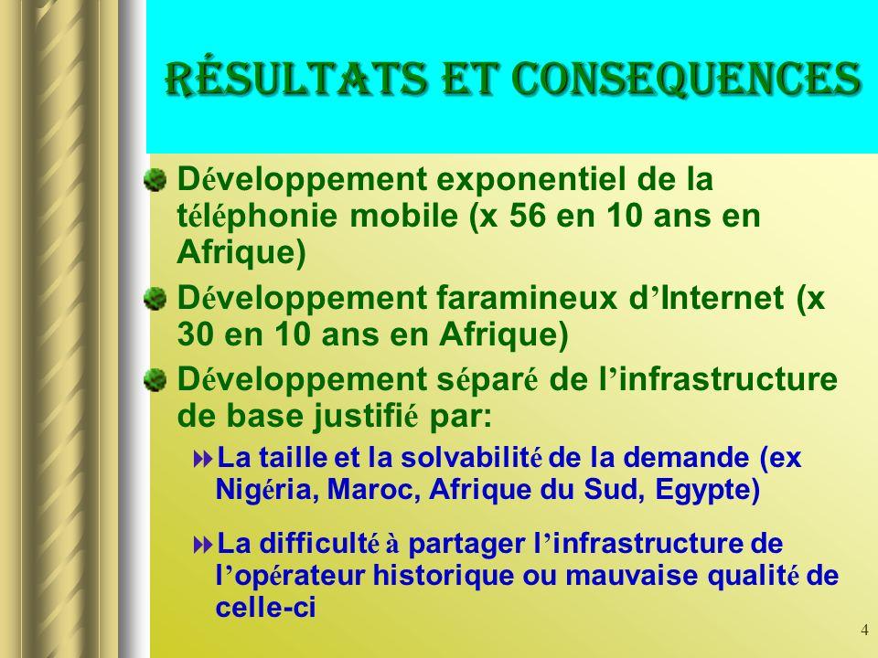 4 RÉSULTATS ET CONSEQUENCES D é veloppement exponentiel de la t é l é phonie mobile (x 56 en 10 ans en Afrique) D é veloppement faramineux d Internet (x 30 en 10 ans en Afrique) D é veloppement s é par é de l infrastructure de base justifi é par: La taille et la solvabilit é de la demande (ex Nig é ria, Maroc, Afrique du Sud, Egypte) La difficult é à partager l infrastructure de l op é rateur historique ou mauvaise qualit é de celle-ci