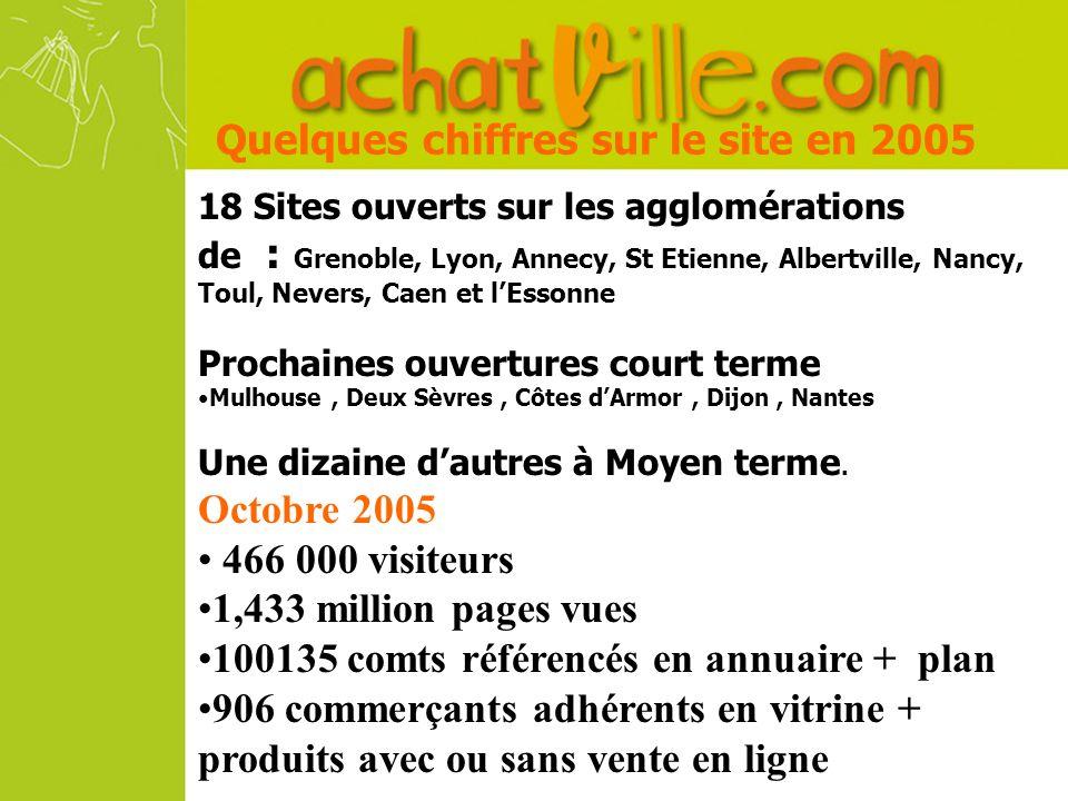 18 Sites ouverts sur les agglomérations de : Grenoble, Lyon, Annecy, St Etienne, Albertville, Nancy, Toul, Nevers, Caen et lEssonne Prochaines ouvertu