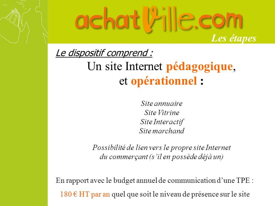 Le dispositif comprend : Un site Internet pédagogique, et opérationnel : Site annuaire Site Vitrine Site Interactif Site marchand Possibilité de lien