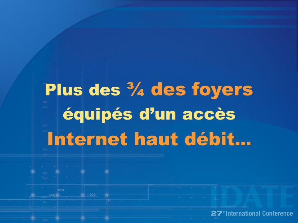 Plus des ¾ des foyers équipés dun accès Internet haut débit …