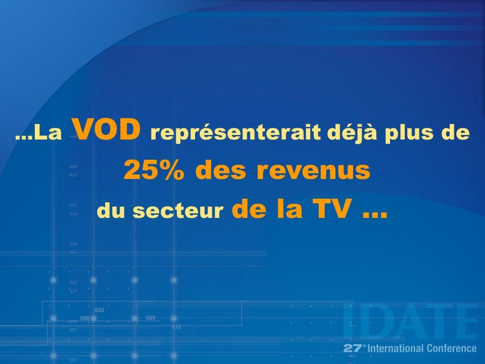 … La VOD représenterait déjà plus de 25% des revenus du secteur de la TV …
