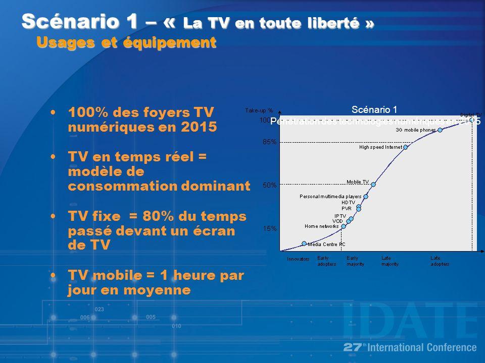 100% des foyers TV numériques en 2015 TV en temps réel = modèle de consommation dominant TV fixe = 80% du temps passé devant un écran de TV TV mobile = 1 heure par jour en moyenne Scénario 1 – « La TV en toute liberté » Usages et équipement Scénario 1 Pénétration des technologies numériques en 2015